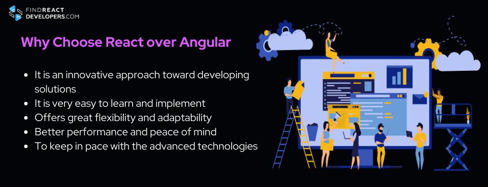 reasons to migrate angular to react